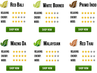 Buying Kratom Online: Choosing a Supplier to Order the Herb From